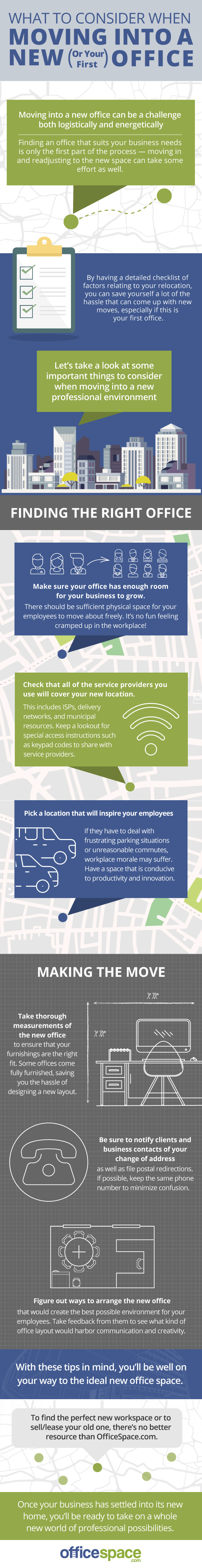 Infographic - What to consider when moving into your new office